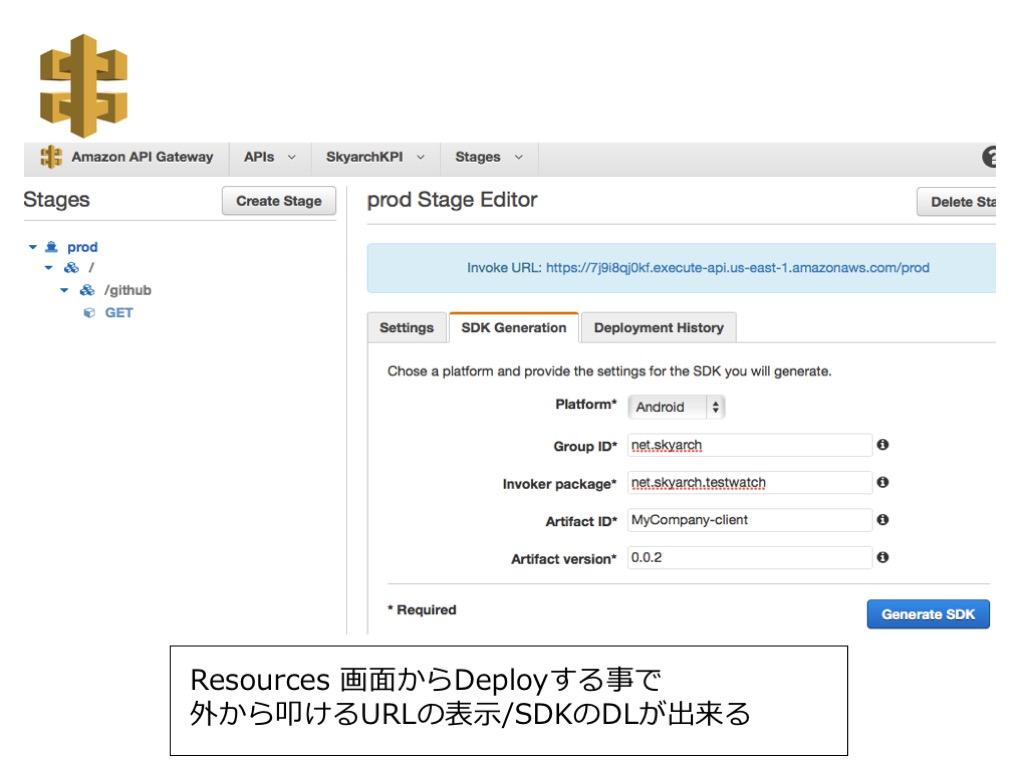API_Gateway12