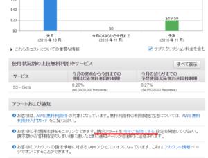 aws%e2%91%a1