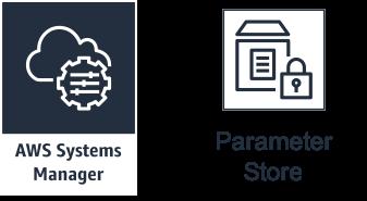 LambdaでAWS Systems Manager パラメータストア(KMS暗号化)を
