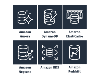 Amazon Web Service (AWS) でいろいろなデータベースサービスが提供されているのでまとめてみました。